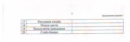 Додаток 1, сторінка 3
